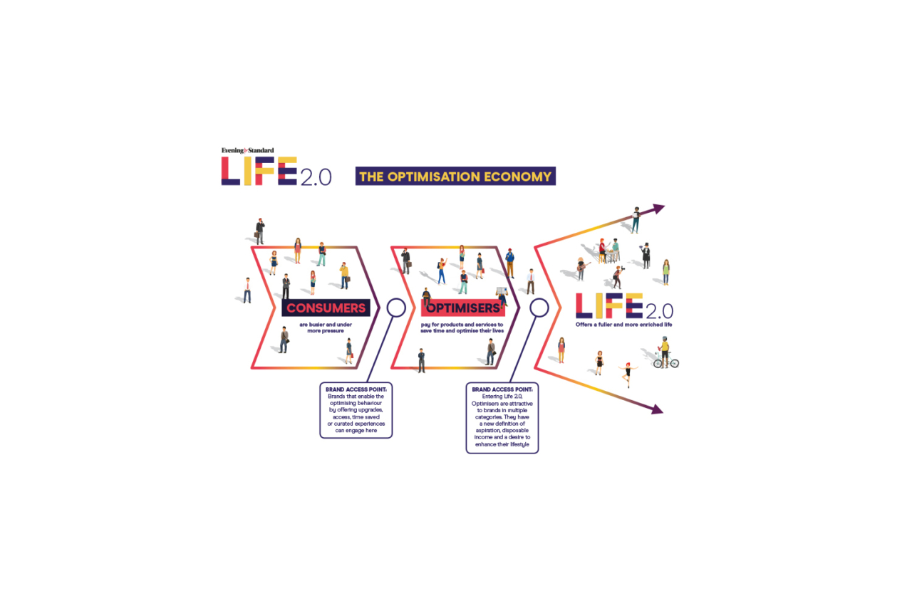 Life2 0 Infographic Website Png
